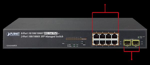 Представляем универсальный и недорогой коммутатор GS-4210-8P2S для видеонаблюдения от компании Planet