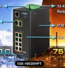 Самый надежный коммутатор для построения IP видеонаблюдения и Wifi сети
