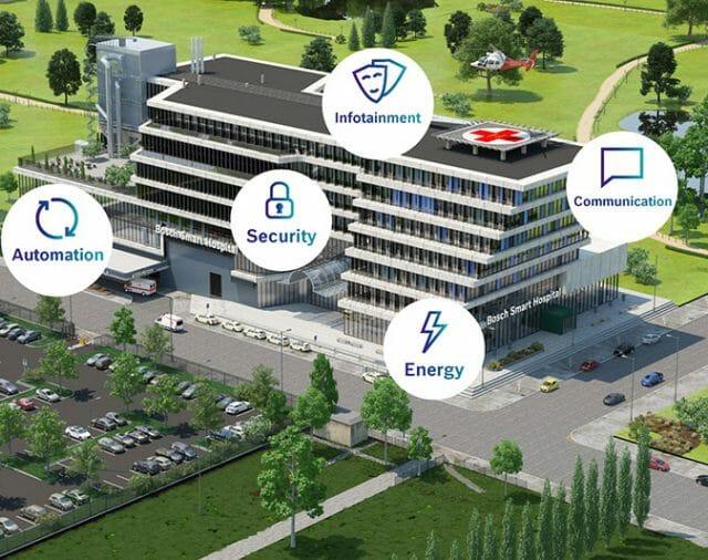 Сетевые решения Bosch Security Systems готовят коммерческие здания к будущему
